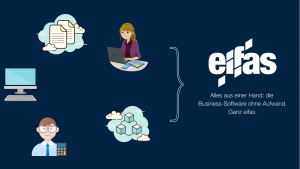 eifas die Business Software